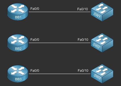 juniper network connect 7.1.10  free