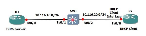 Configuring an IP DHCP Helper Address | Free CCNA Workbook